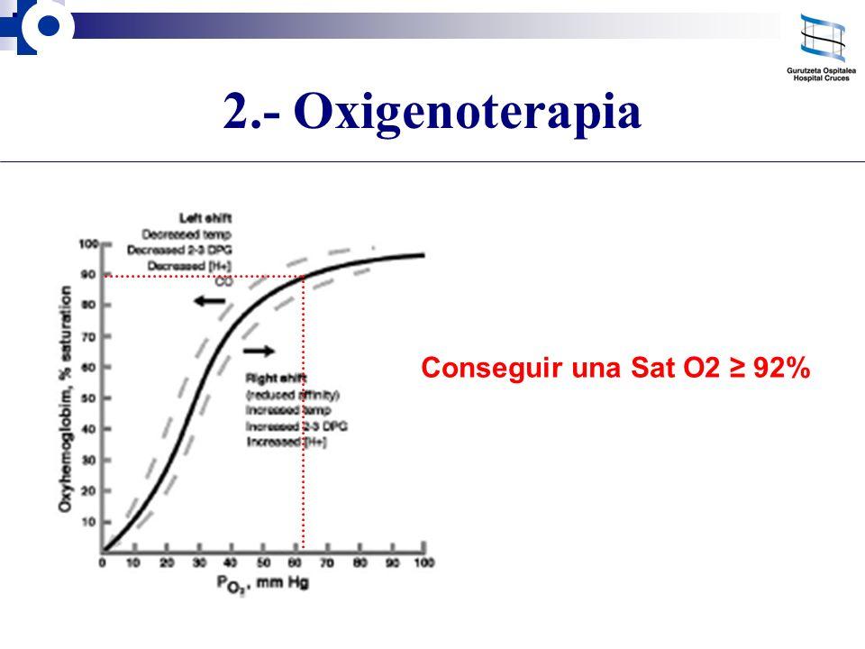 2.- Oxigenoterapia Conseguir una Sat O2 ≥ 92%