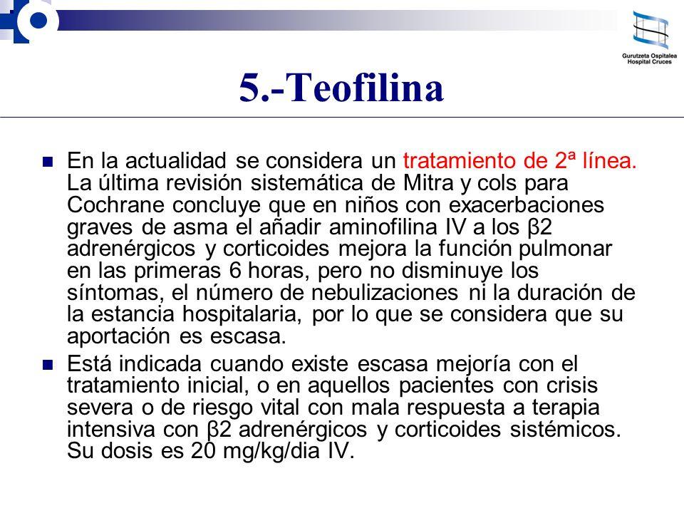 5.-Teofilina
