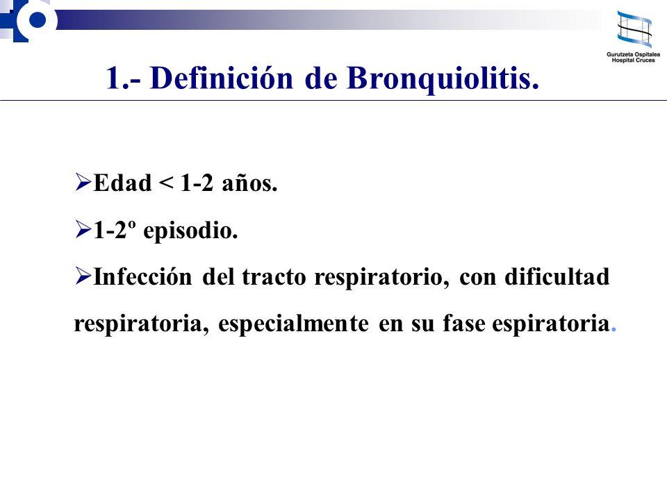 1.- Definición de Bronquiolitis.