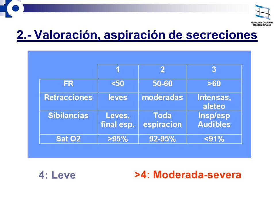 2.- Valoración, aspiración de secreciones