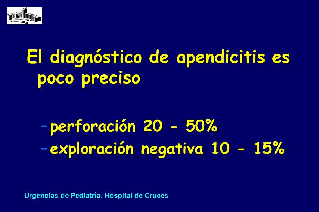 El diagnóstico de apendicitis es poco preciso