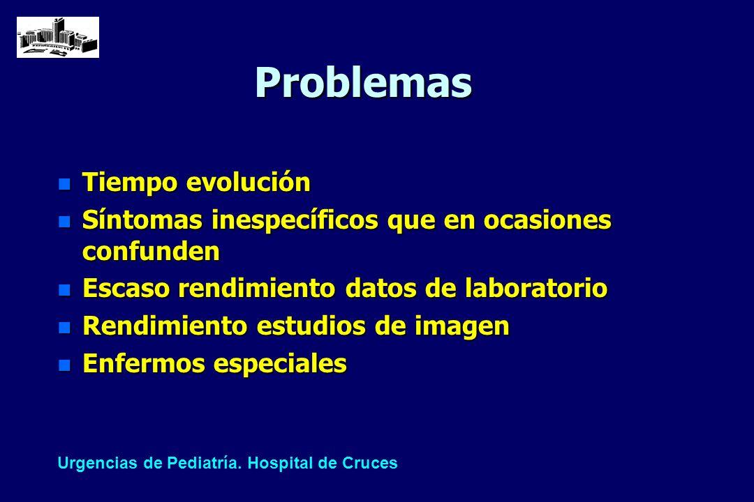 Problemas Tiempo evolución