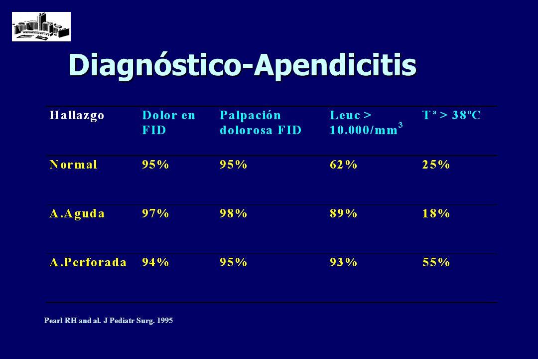 Diagnóstico-Apendicitis