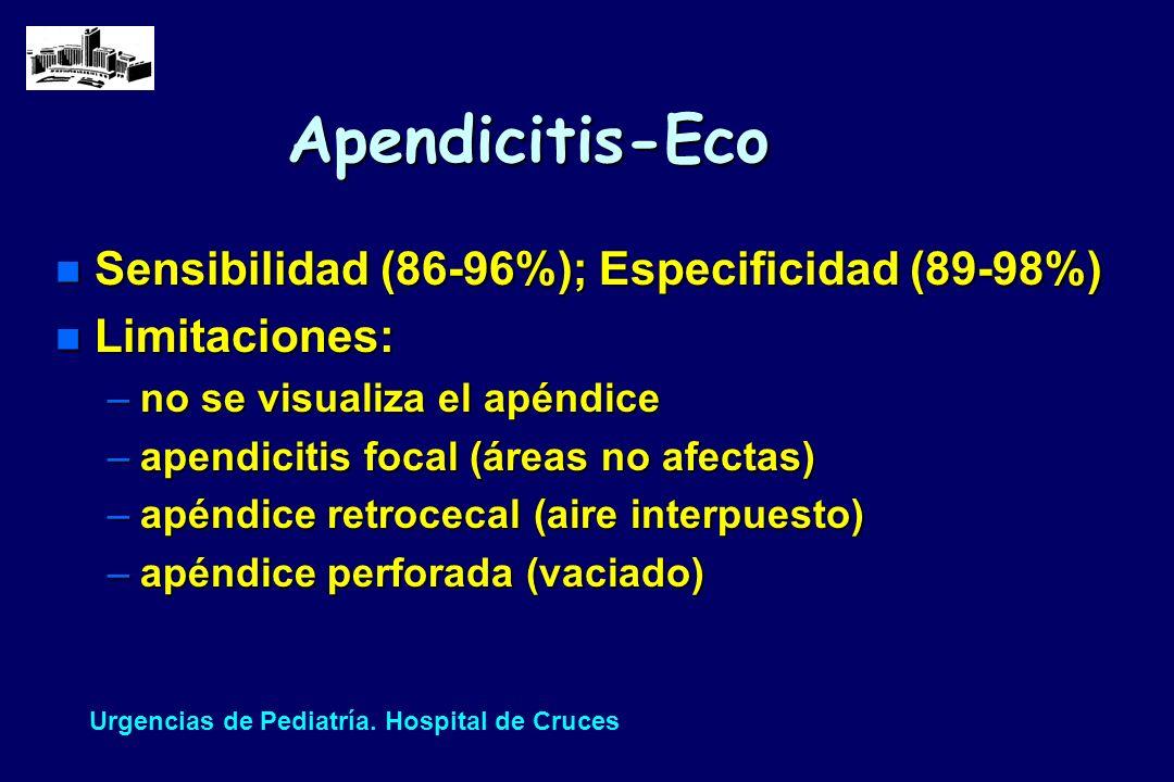 Apendicitis-Eco Sensibilidad (86-96%); Especificidad (89-98%)