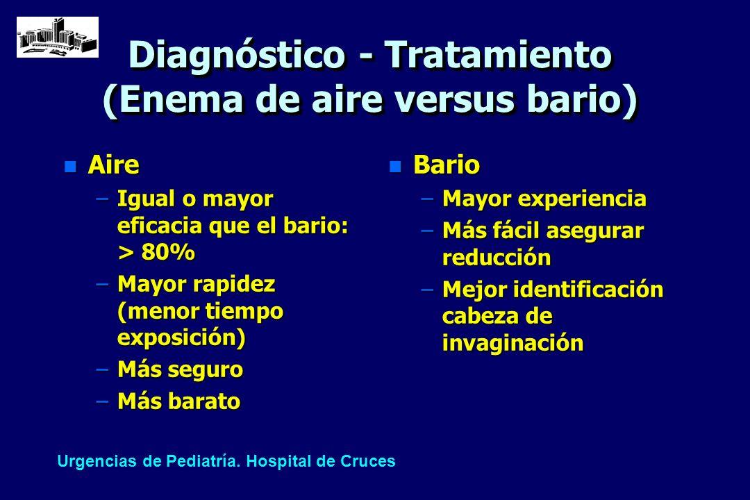 Diagnóstico - Tratamiento (Enema de aire versus bario)