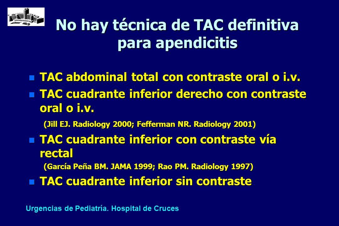 No hay técnica de TAC definitiva para apendicitis