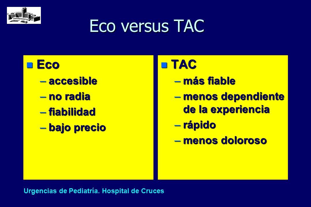 Eco versus TAC Eco TAC accesible no radia fiabilidad bajo precio