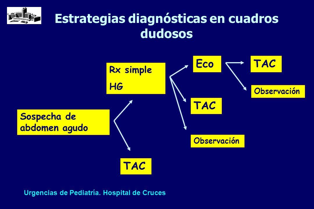 Estrategias diagnósticas en cuadros dudosos