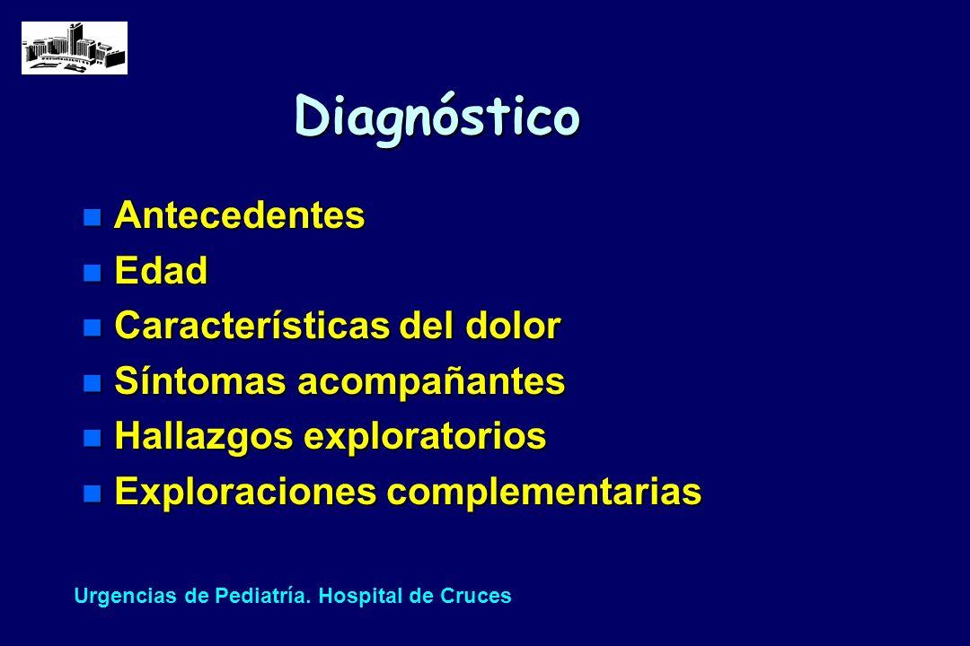 Diagnóstico Antecedentes Edad Características del dolor