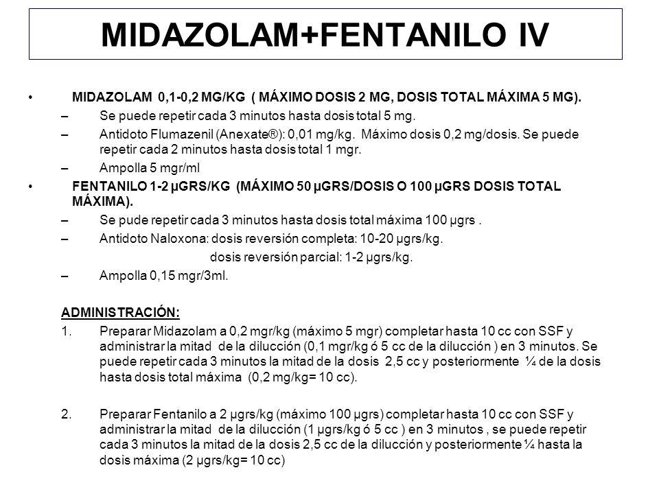 MIDAZOLAM+FENTANILO IV