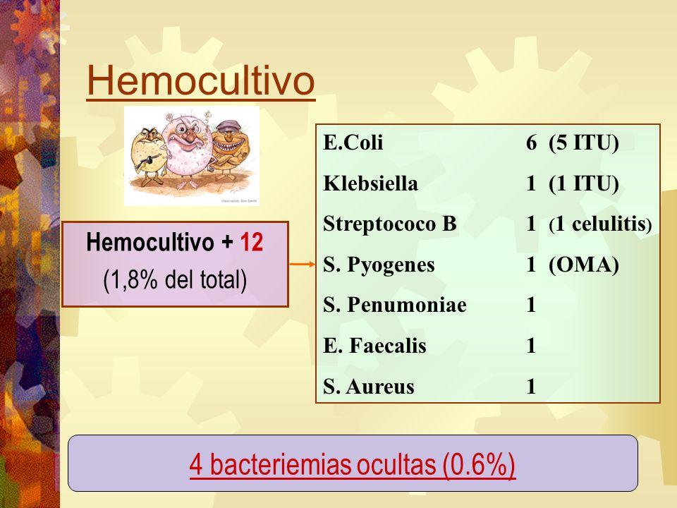 4 bacteriemias ocultas (0.6%)