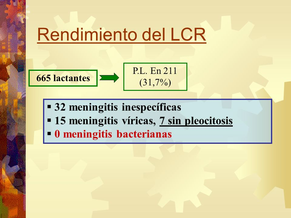 Rendimiento del LCR 32 meningitis inespecíficas