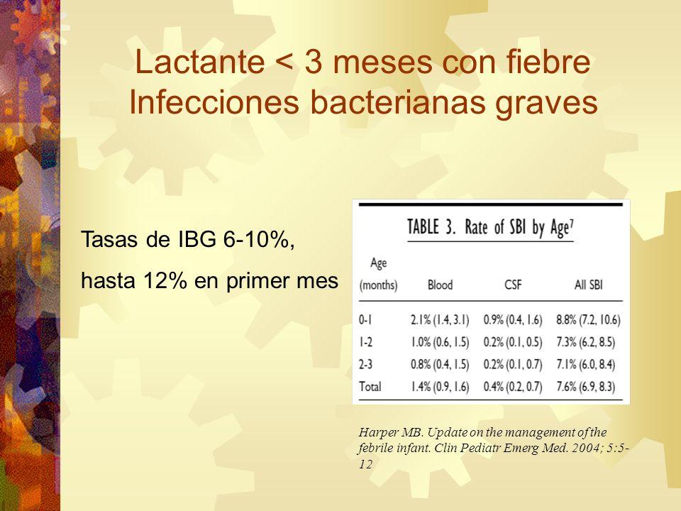 Lactante < 3 meses con fiebre Infecciones bacterianas graves
