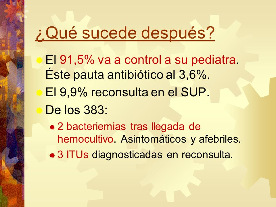 ¿Qué sucede después El 91,5% va a control a su pediatra. Éste pauta antibiótico al 3,6%. El 9,9% reconsulta en el SUP.
