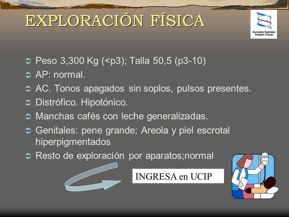 EXPLORACIÓN FÍSICA Peso 3,300 Kg (<p3); Talla 50,5 (p3-10)