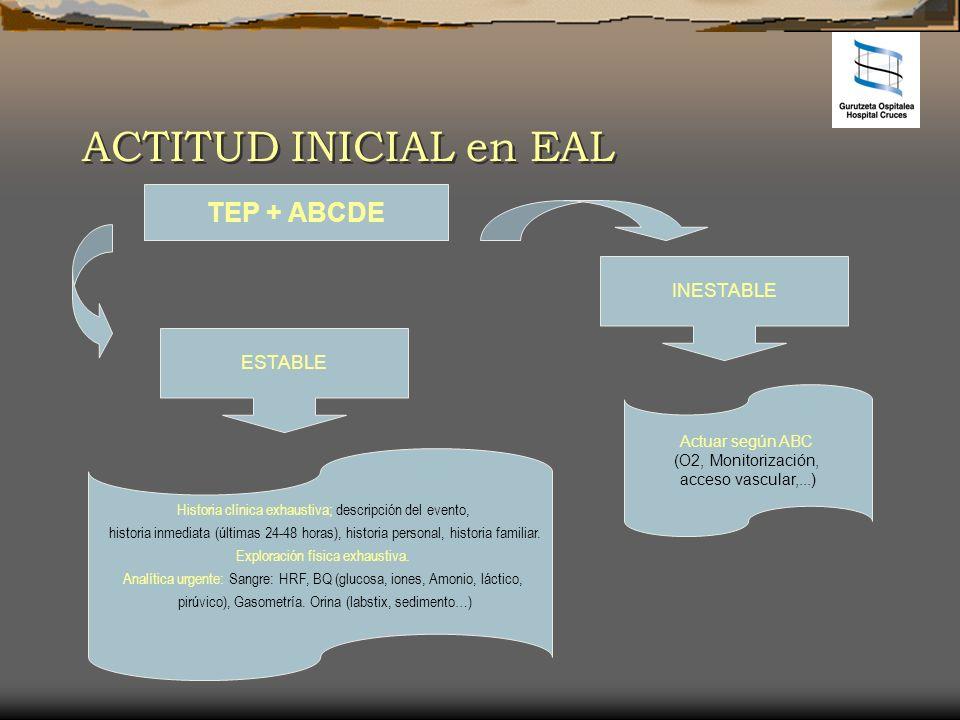 ACTITUD INICIAL en EAL TEP + ABCDE INESTABLE ESTABLE Actuar según ABC
