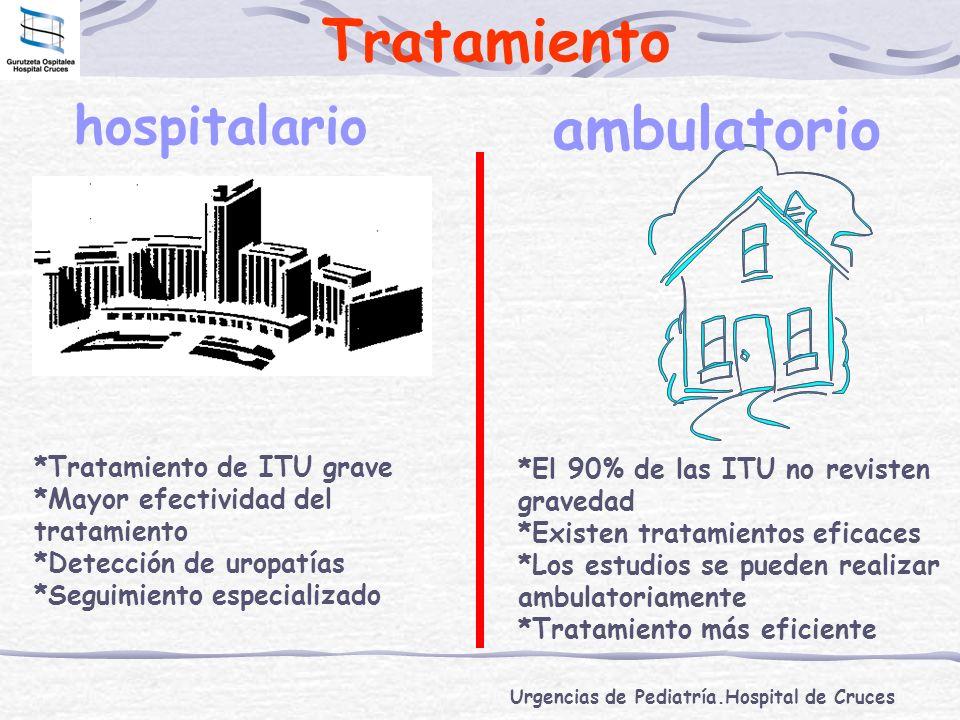 Tratamiento ambulatorio hospitalario *Tratamiento de ITU grave