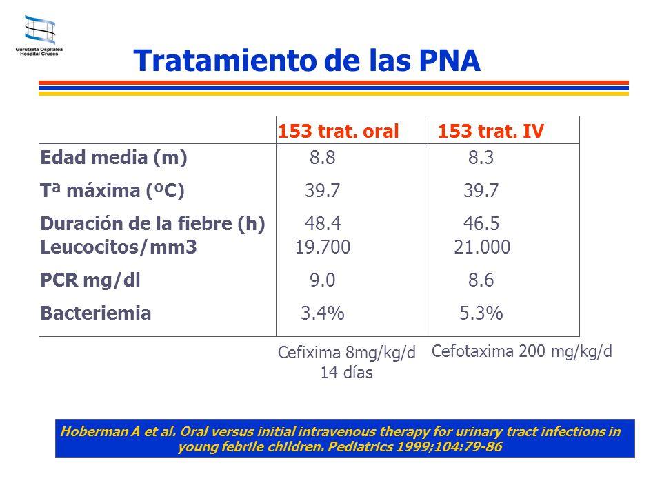 Tratamiento de las PNA 153 trat. oral 153 trat. IV Edad media (m) 8.8