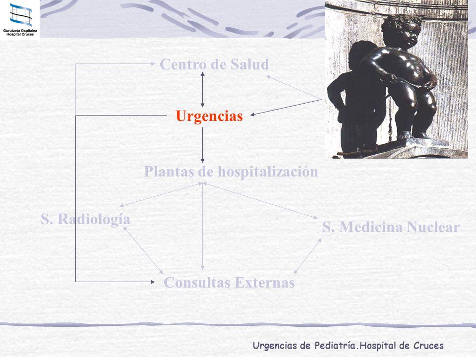Centro de Salud Urgencias. Plantas de hospitalización.