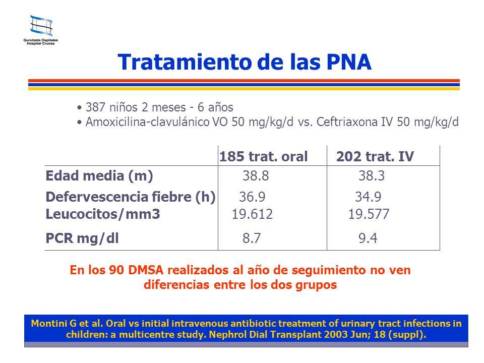 Tratamiento de las PNA 185 trat. oral Edad media (m)