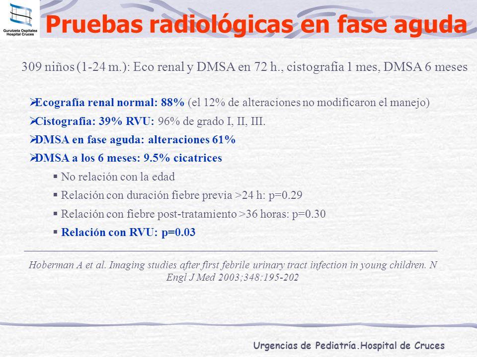 Pruebas radiológicas en fase aguda