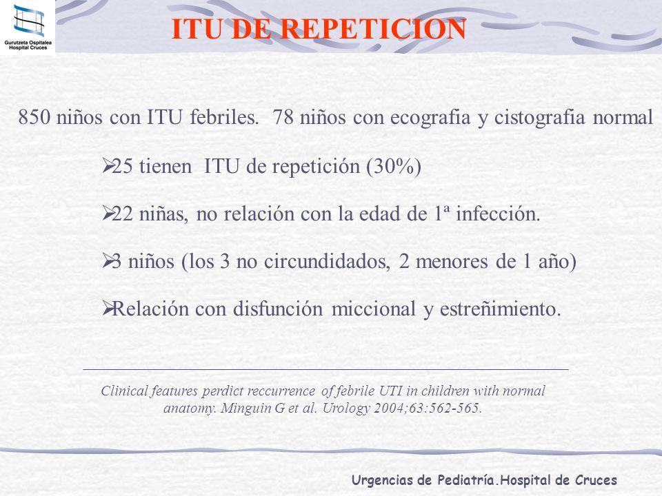 ITU DE REPETICION 850 niños con ITU febriles. 78 niños con ecografia y cistografia normal. 25 tienen ITU de repetición (30%)