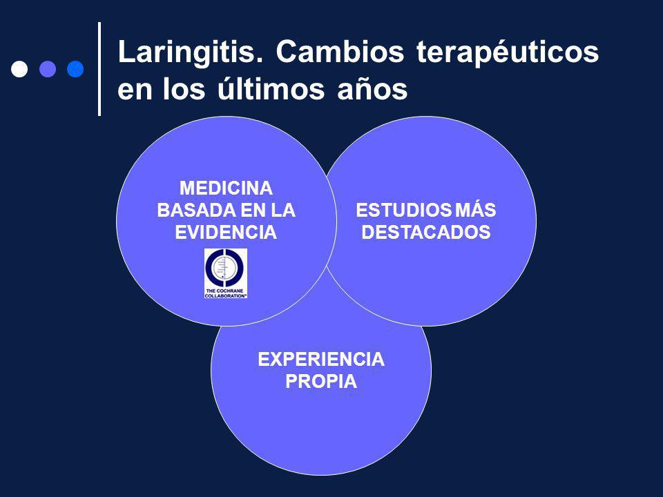 Laringitis. Cambios terapéuticos en los últimos años