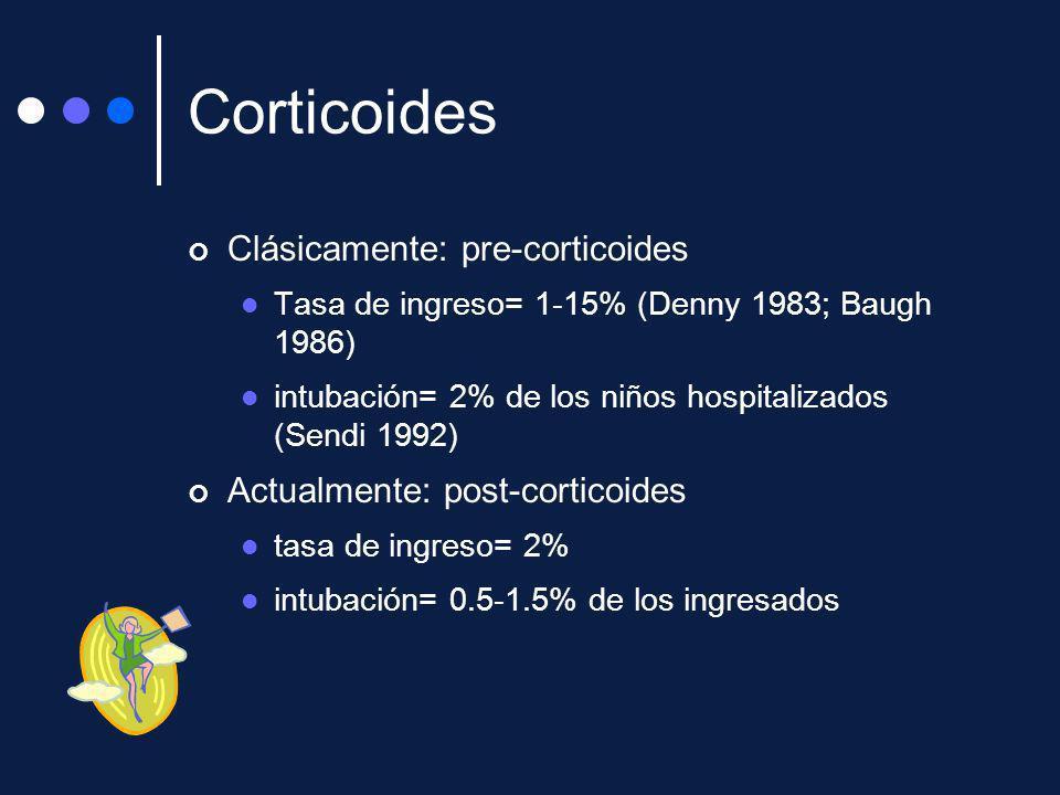 Corticoides Clásicamente: pre-corticoides
