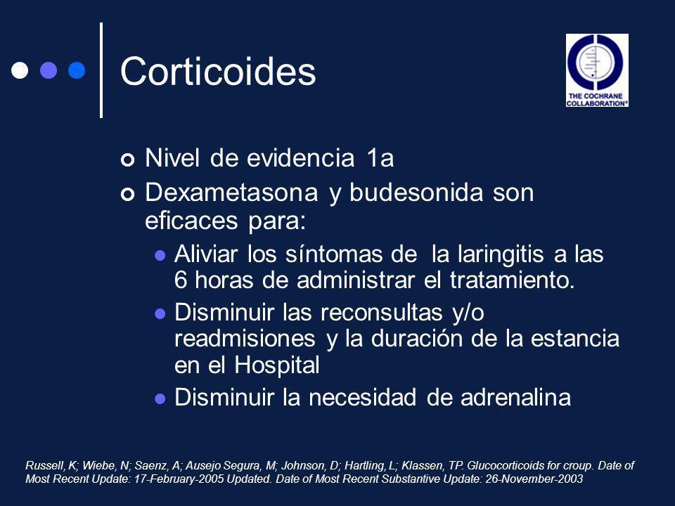 Corticoides Nivel de evidencia 1a