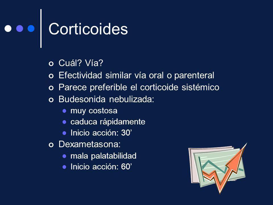 Corticoides Cuál Vía Efectividad similar vía oral o parenteral