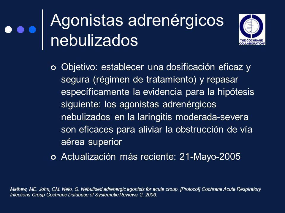 Agonistas adrenérgicos nebulizados