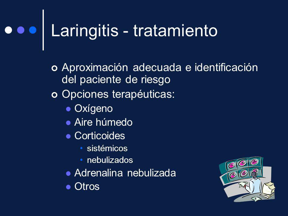 Laringitis - tratamiento