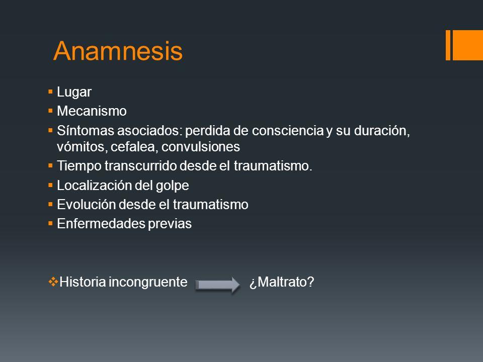 Anamnesis Lugar Mecanismo