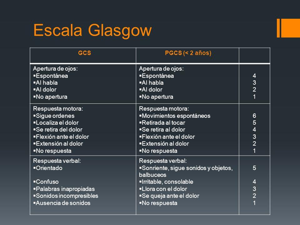 Escala Glasgow GCS PGCS (< 2 años) Apertura de ojos: Espontánea
