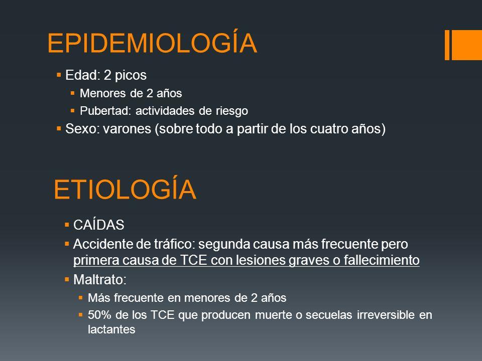EPIDEMIOLOGÍA ETIOLOGÍA Edad: 2 picos