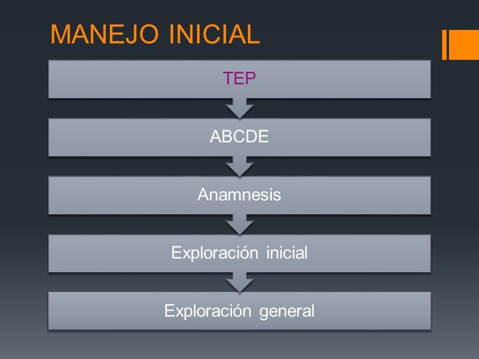 MANEJO INICIAL TEP ABCDE Anamnesis Exploración inicial