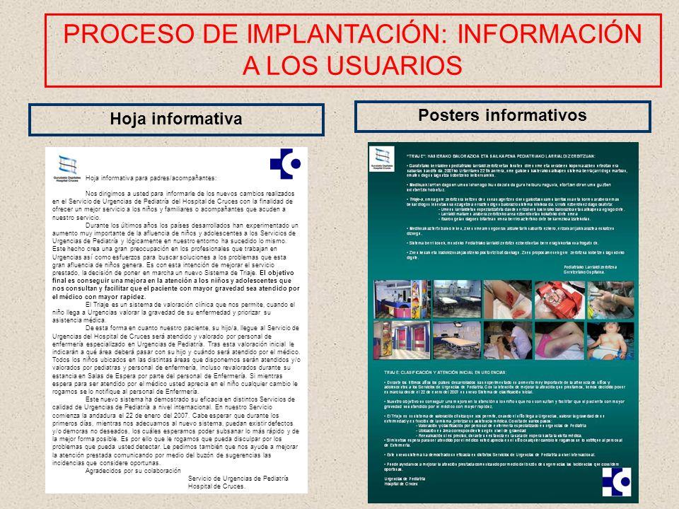 PROCESO DE IMPLANTACIÓN: INFORMACIÓN A LOS USUARIOS