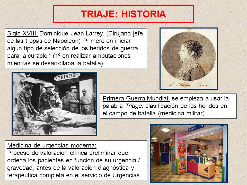 TRIAJE: HISTORIA