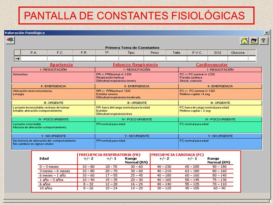 PANTALLA DE CONSTANTES FISIOLÓGICAS