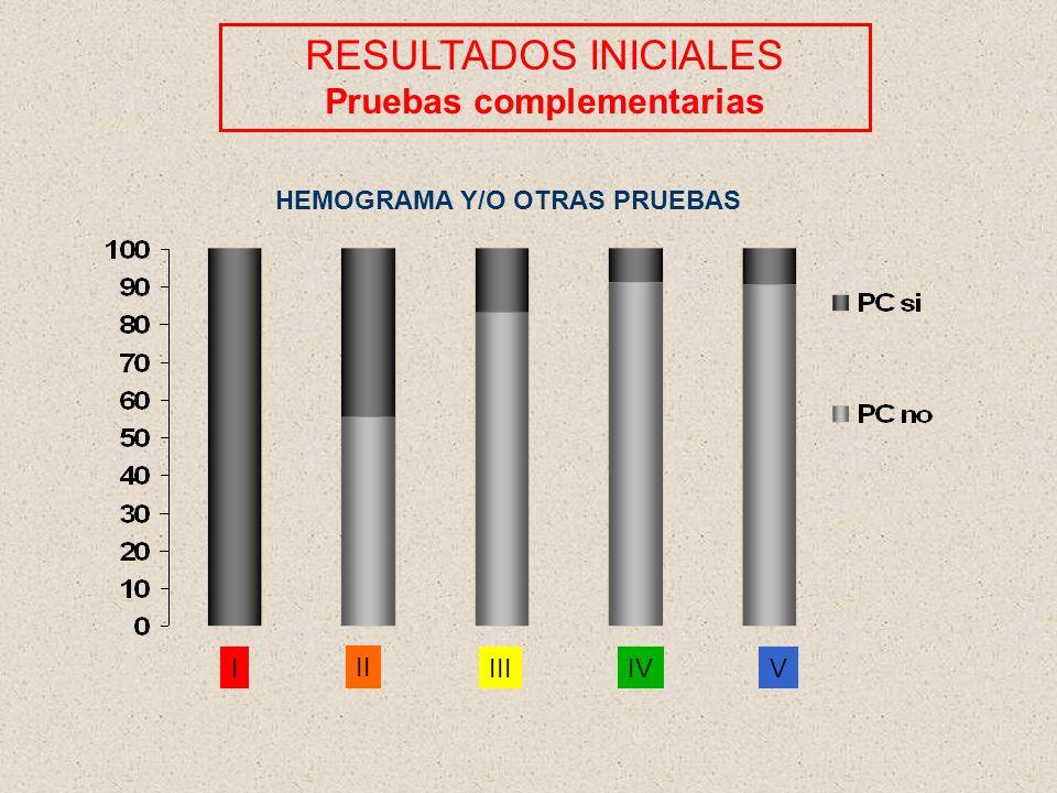HEMOGRAMA Y/O OTRAS PRUEBAS