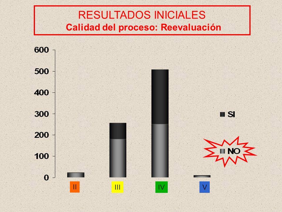 RESULTADOS INICIALES Calidad del proceso: Reevaluación