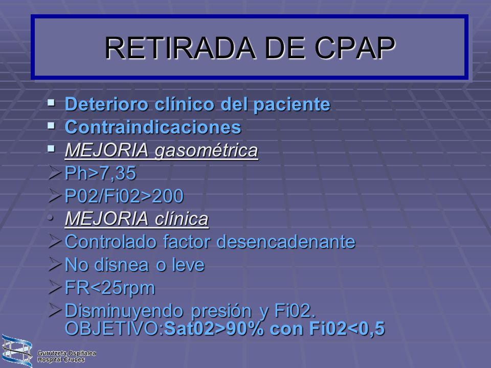 RETIRADA DE CPAP Deterioro clínico del paciente Contraindicaciones