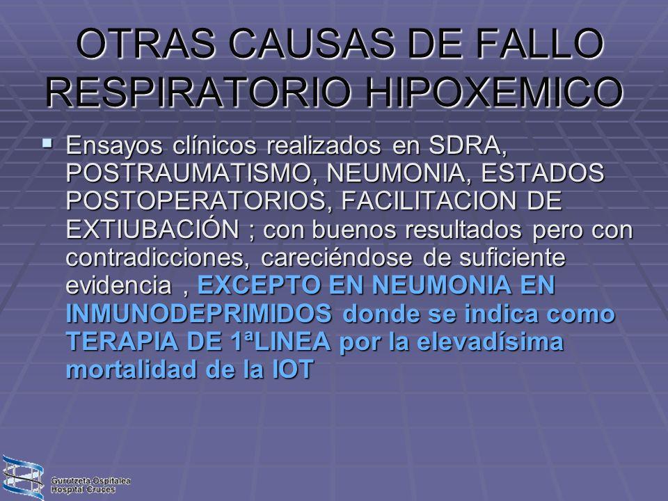 OTRAS CAUSAS DE FALLO RESPIRATORIO HIPOXEMICO