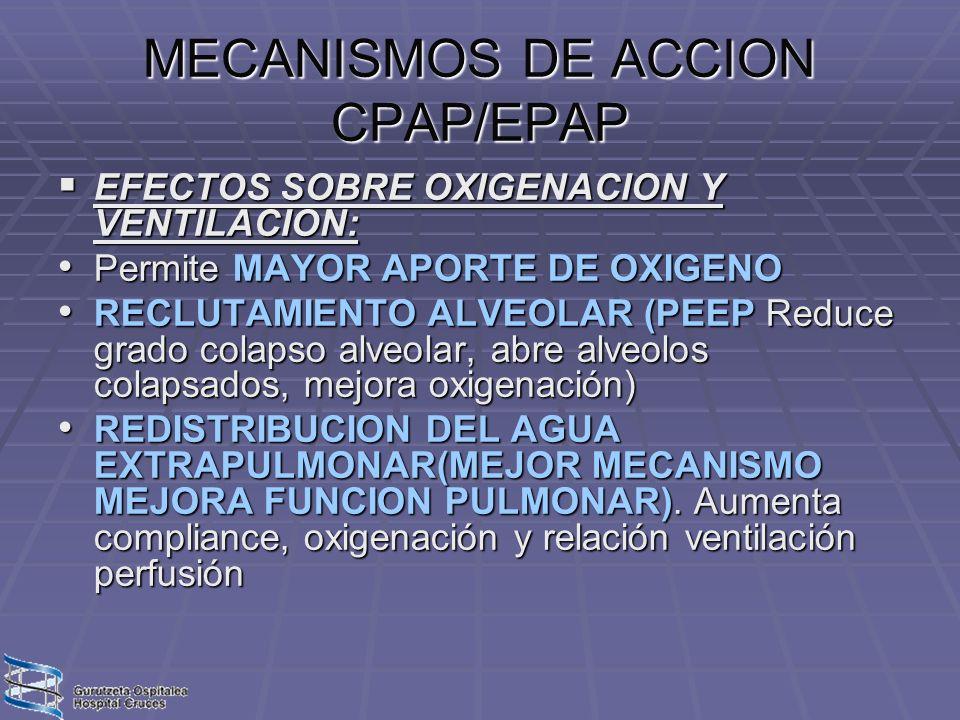 MECANISMOS DE ACCION CPAP/EPAP