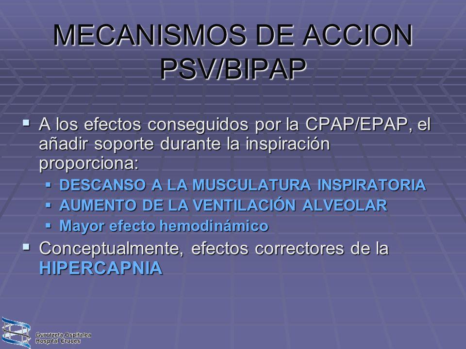 MECANISMOS DE ACCION PSV/BIPAP