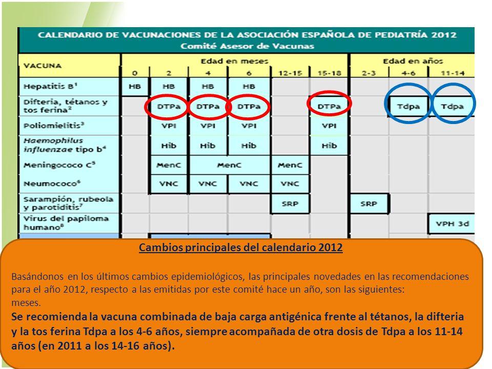 Cambios principales del calendario 2012