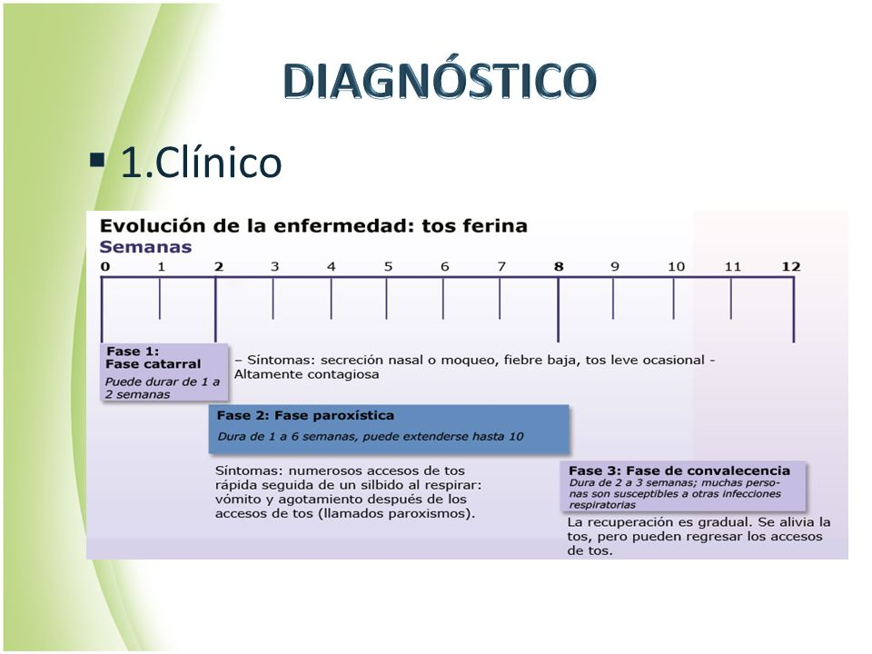 DIAGNÓSTICO 1.Clínico.