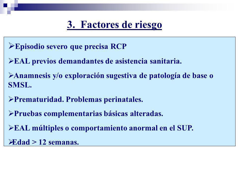 3. Factores de riesgo Episodio severo que precisa RCP
