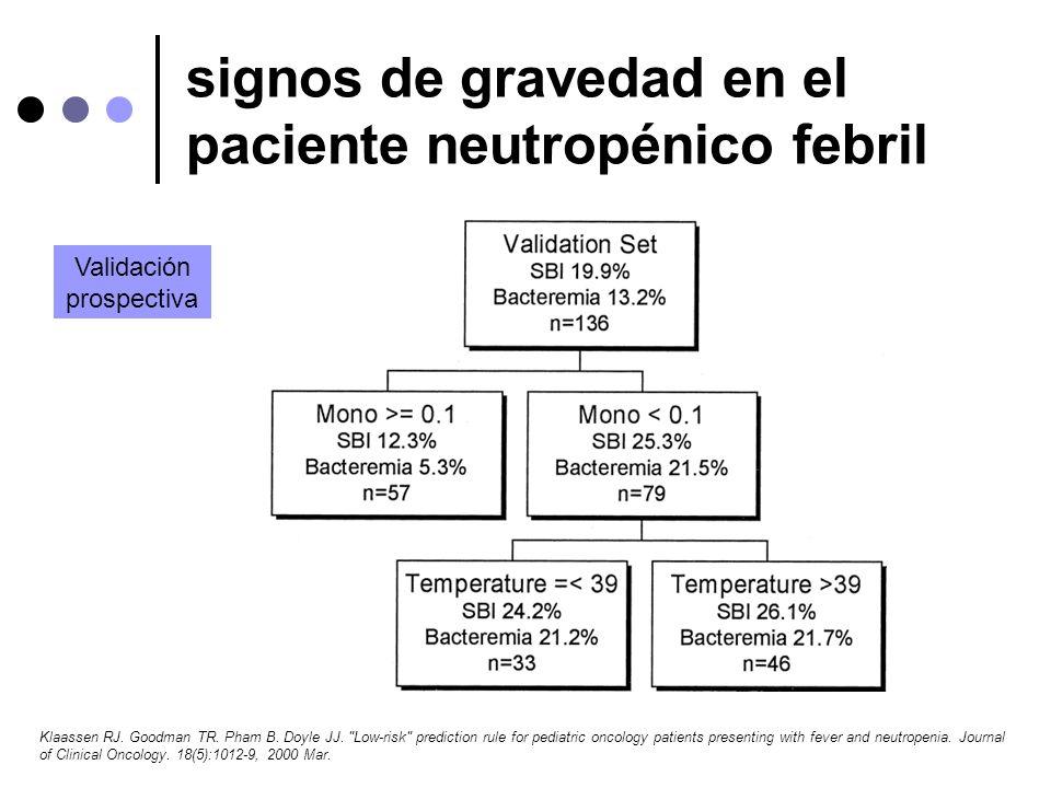 signos de gravedad en el paciente neutropénico febril