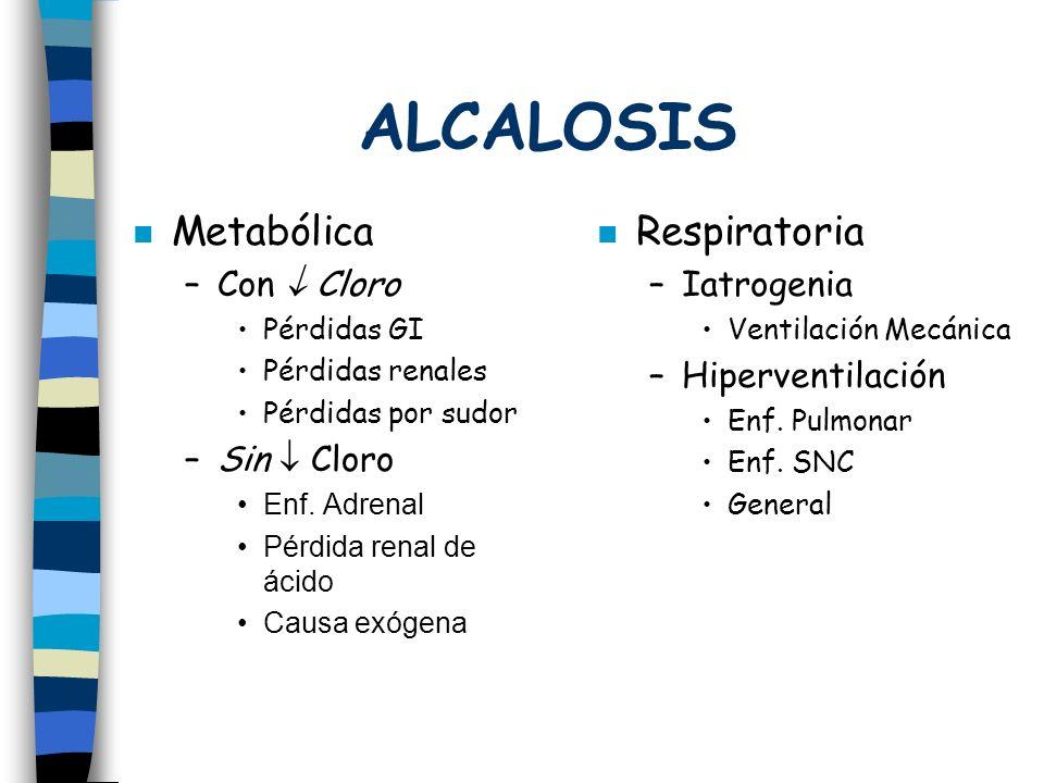 ALCALOSIS Metabólica Respiratoria Con  Cloro Sin  Cloro Iatrogenia